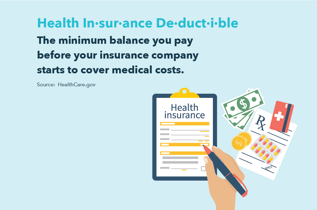 health insurance explained deductible investment