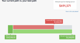 FutureAdvisor: A Review of the Latest Portfolio Analysis Tool