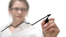 Are Women More Cautious Investors?