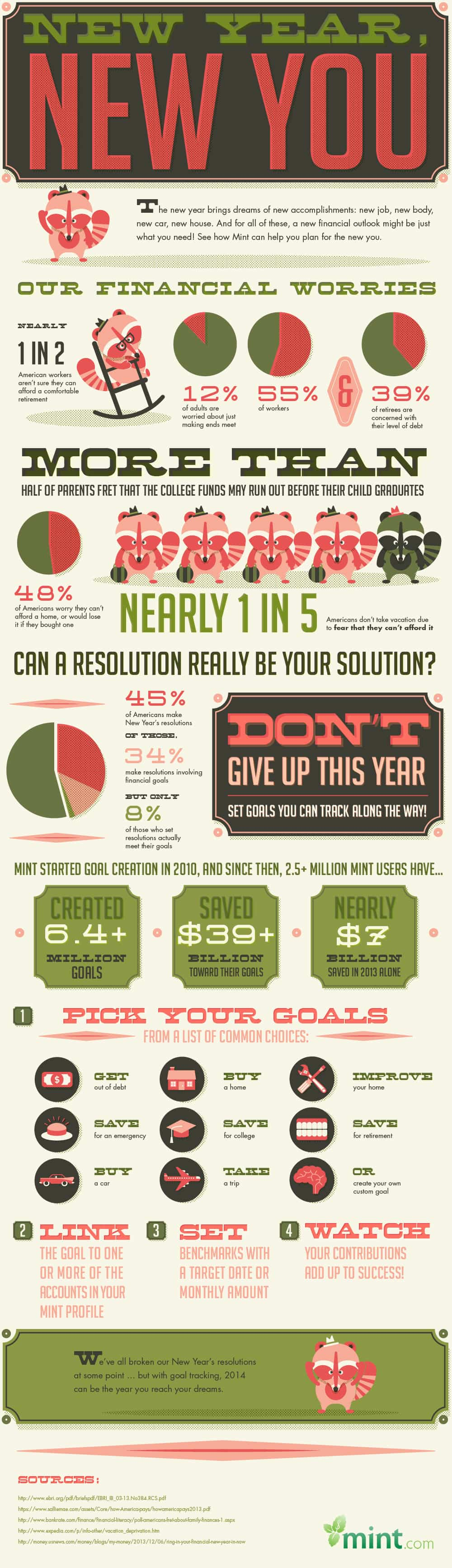 A New Year, A New You: How to Make Your Financial Resolutions Stick :: Mint.com/blog