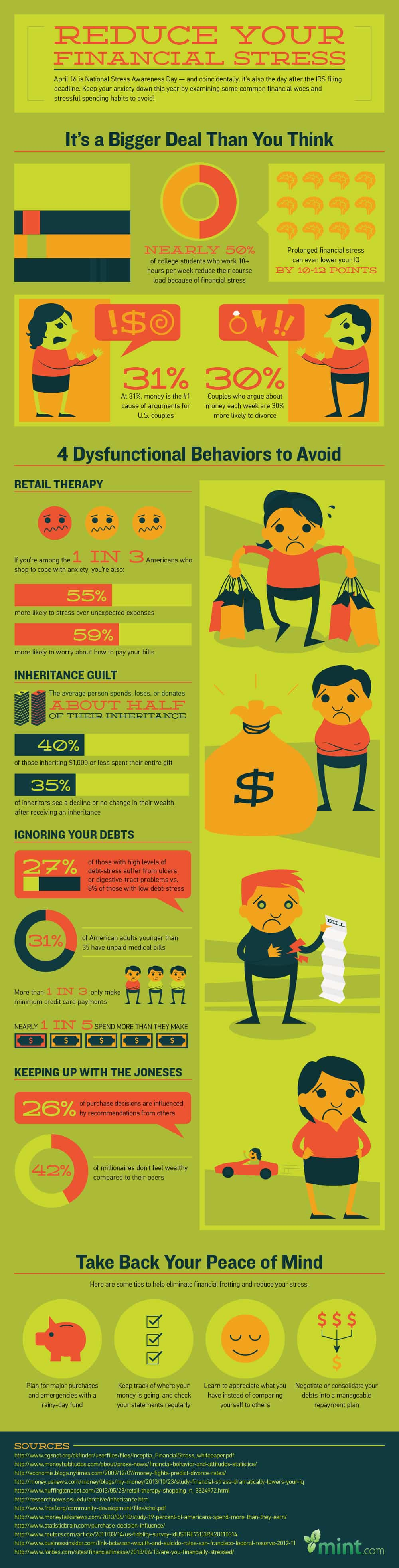 How to Worry Less and Save More: A Visual Guide to Reducing Your Financial Stress :: Mint.com/blog