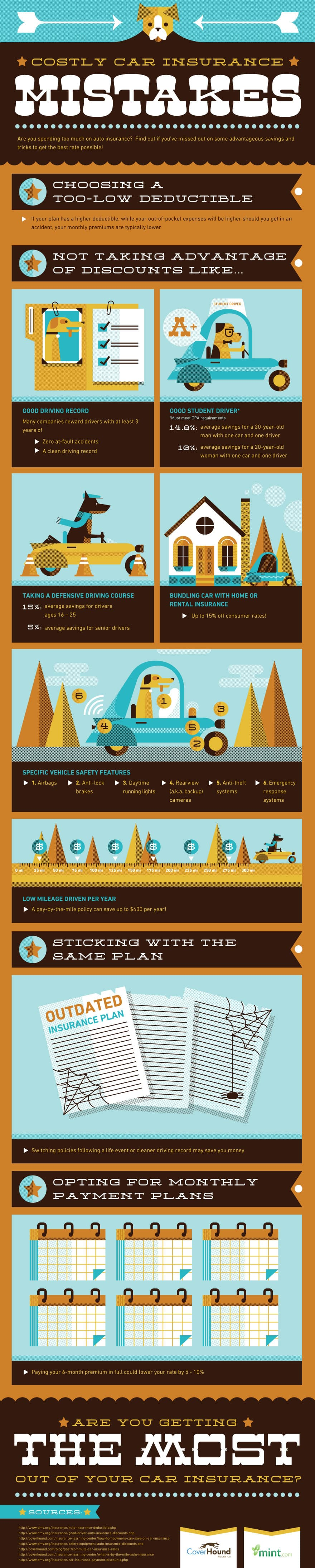 MintLife_CarInsuranceMistakes(infographic)-08414