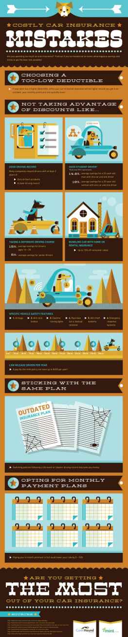 Costly Car Insurance Mistakes (infographic)