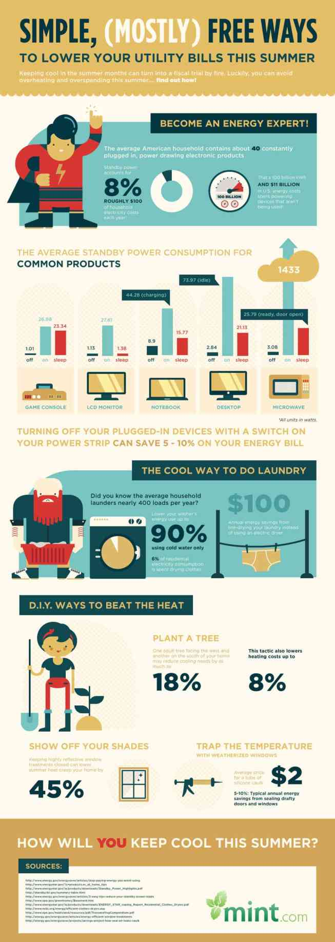 Natural Ways To Lower Ac