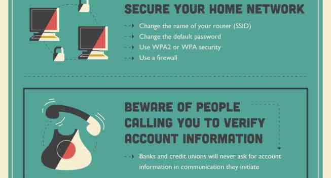 Data Privacy Day: Keep Your Financial Data Safe (Infographic)