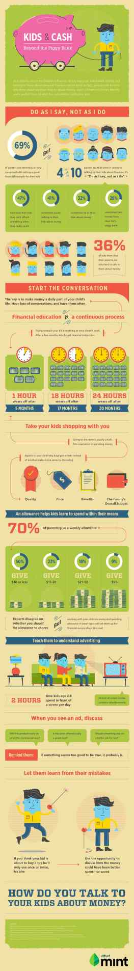 Kids & Cash: Tips for Managing the Piggy Bank [Infographic]