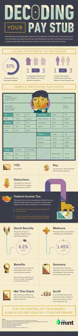 Decoding Your Pay Stub [Infographic]