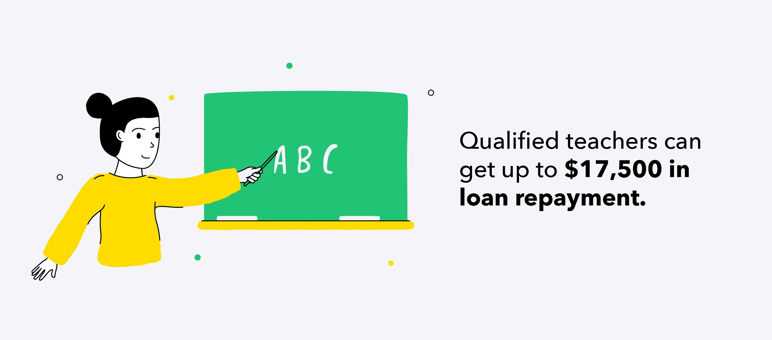 Teachers receive loans