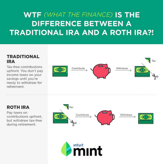 What is the difference between a Traditional IRA and a Roth IRA