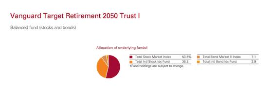 Vanguard Target Retirement 2050 Trust I
