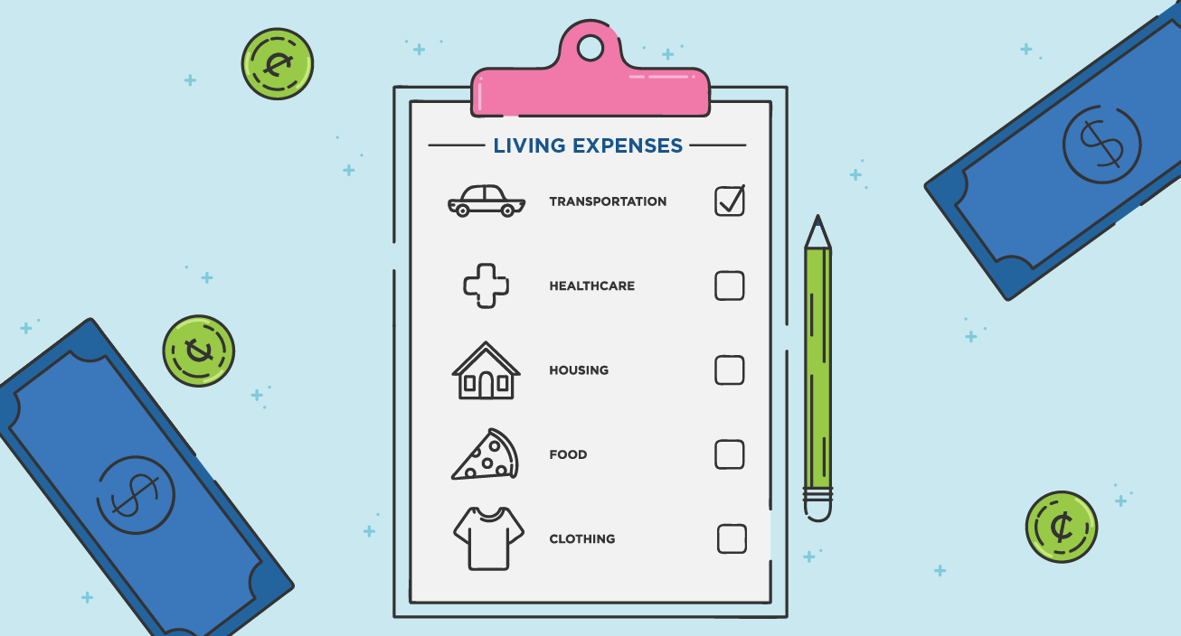 Living Expenses What Are They And How Do I Budget For Them Mintlife Blog
