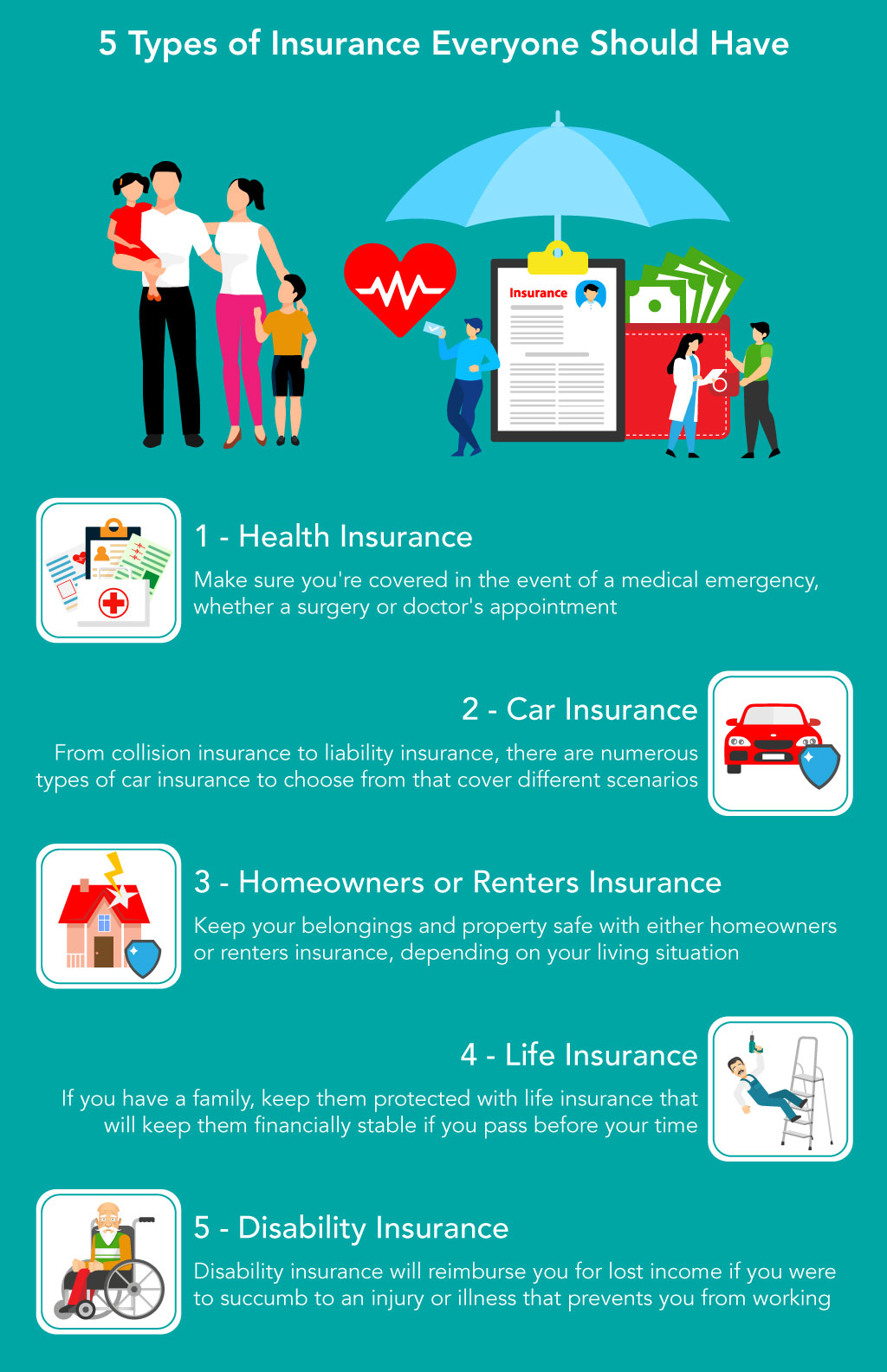 5 Different Types of Insurance Policies & Coverage You ...