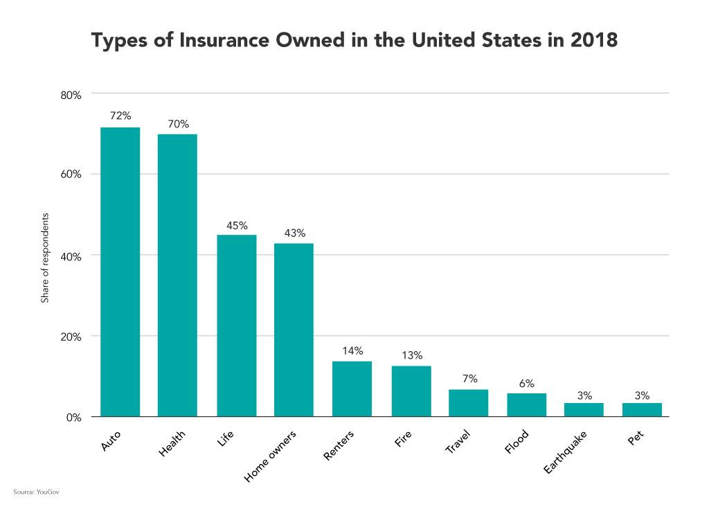 auto insurance finder