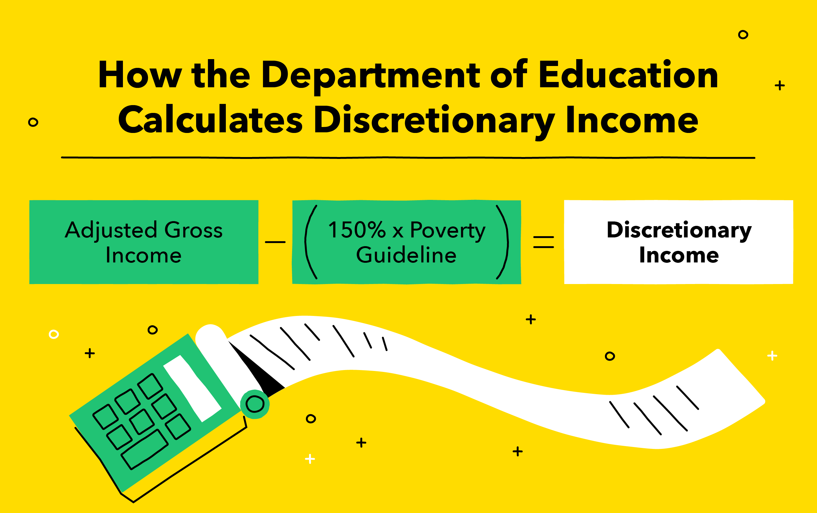 discretionary income calculation