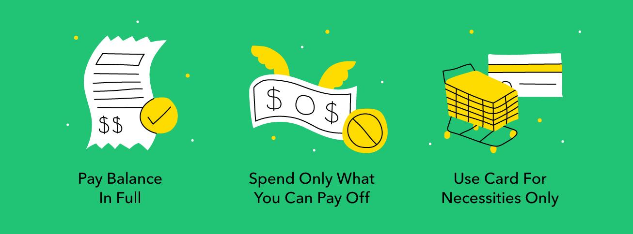 How Does Credit Card Interest Work? - MintLife Blog