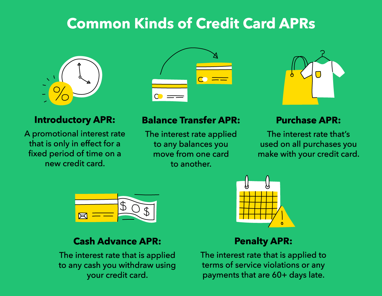 What Is Credit Card APR? How Yours Affects You - MintLife Blog