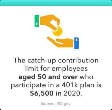 401k upon 50 contributions