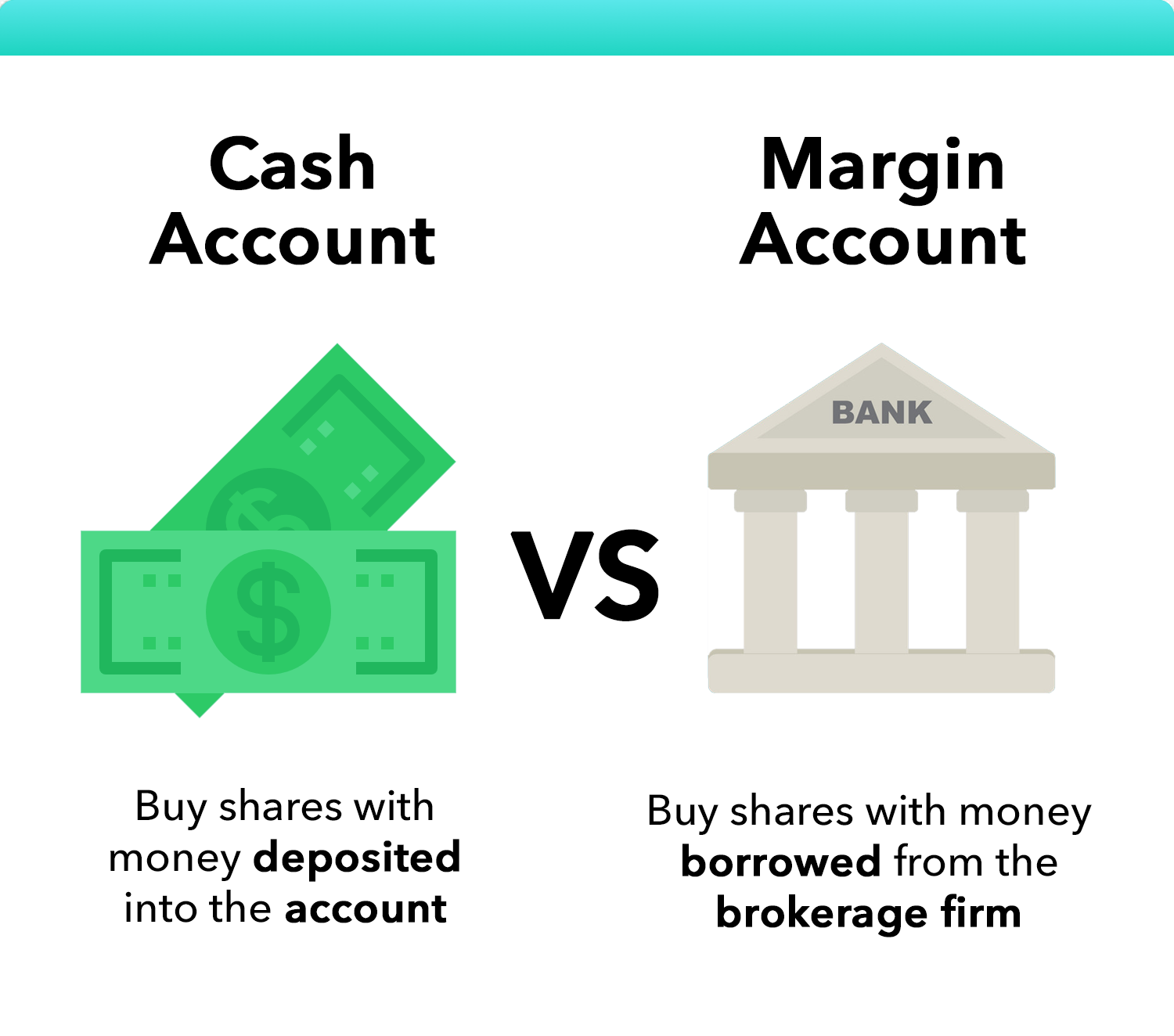 What Is a Brokerage Account & How Do They Work? - Personal Finance Library