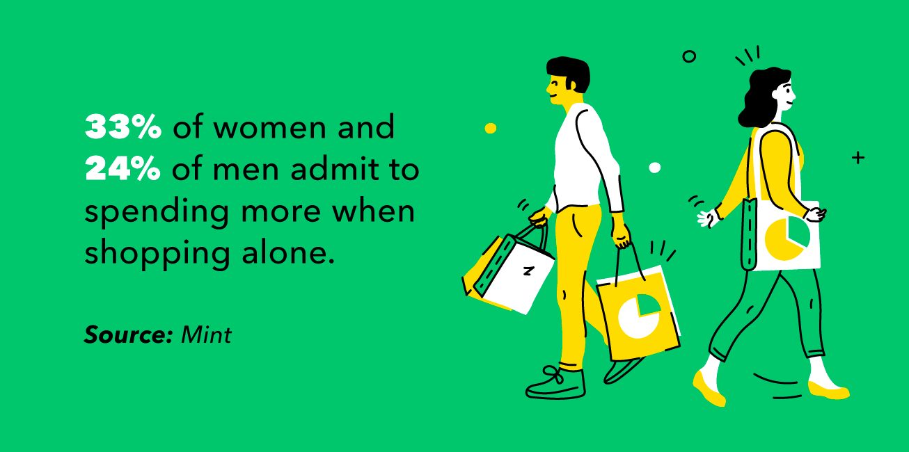 women spend more shopping alone