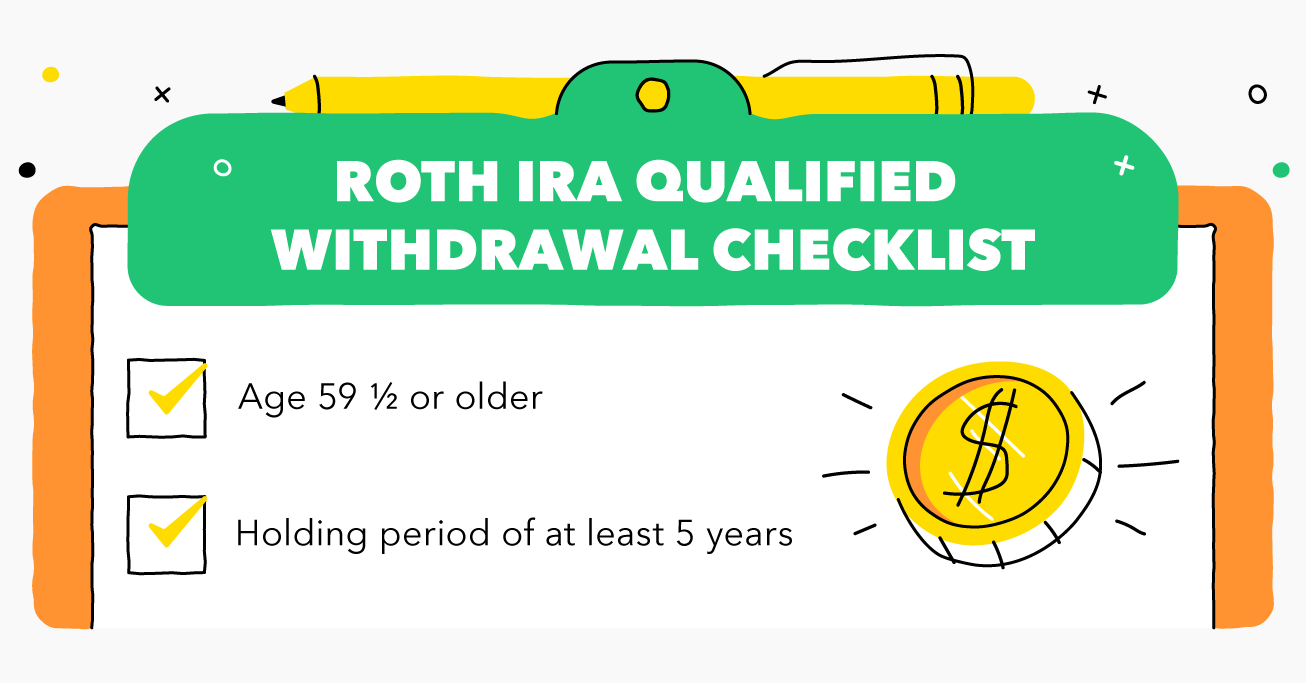 When Can I Withdraw From My Roth IRA?