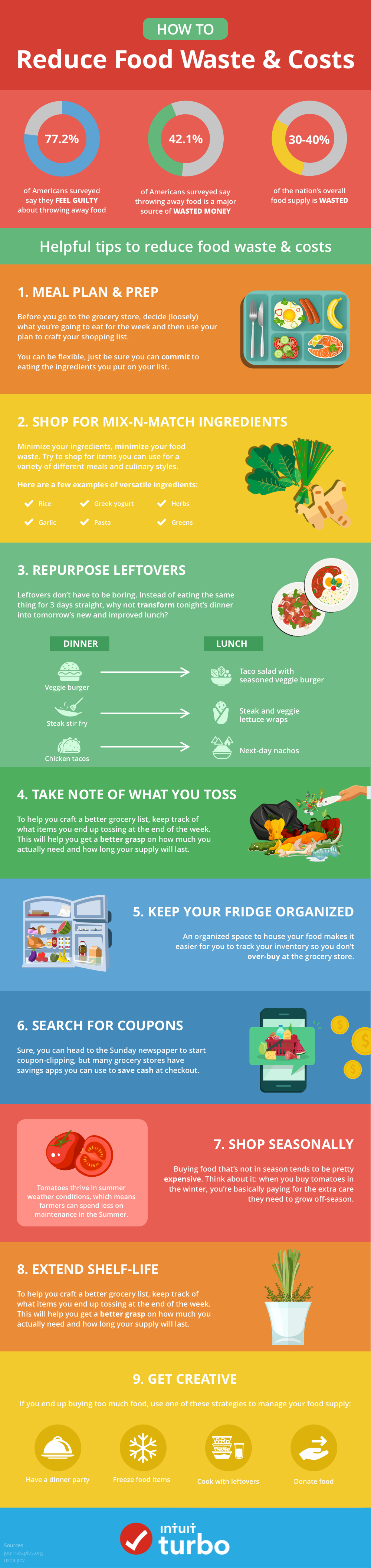 infographic explaining how to reduce food waste