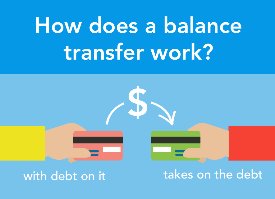 What is a Balance Transfer? Understanding Credit Impact & Fees