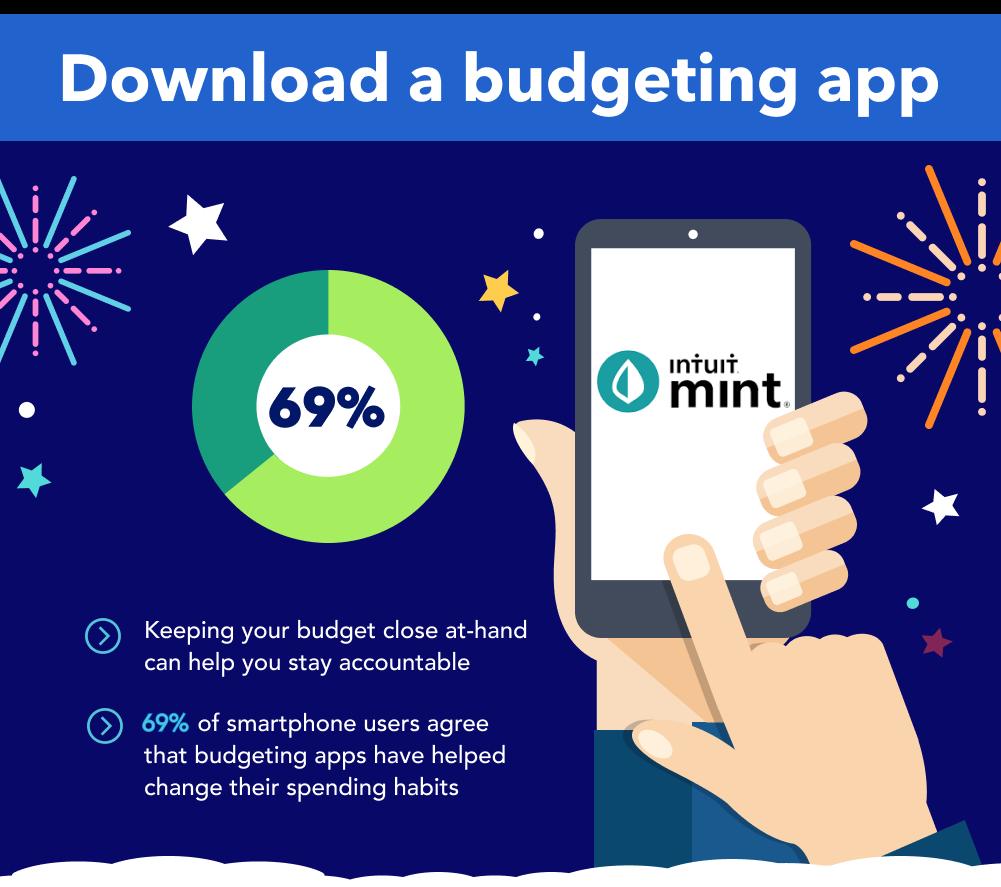 download-budgeting-app