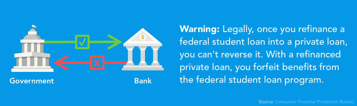 Guide On How To Refinance Your Student Loans Mintlife Blog