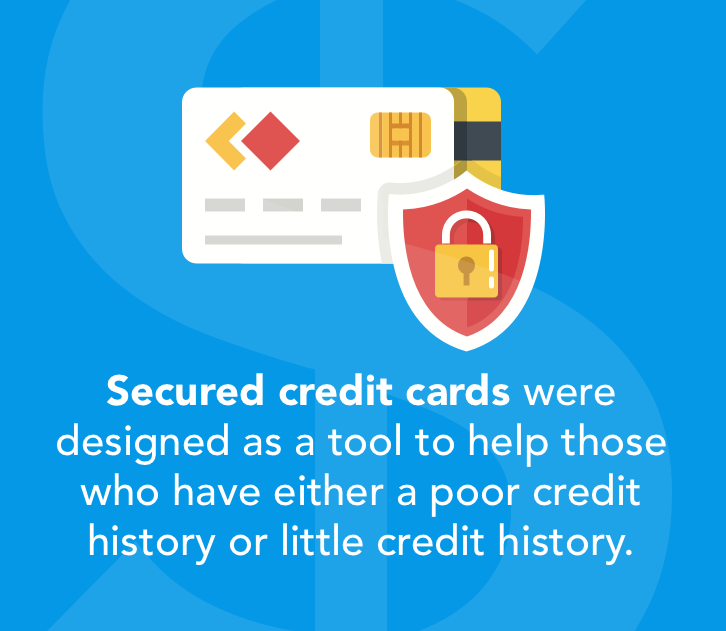 Prepaid Debit Cards and Secured Credit Cards