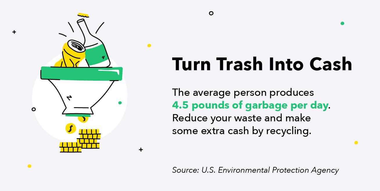 Convierta la basura en efectivo