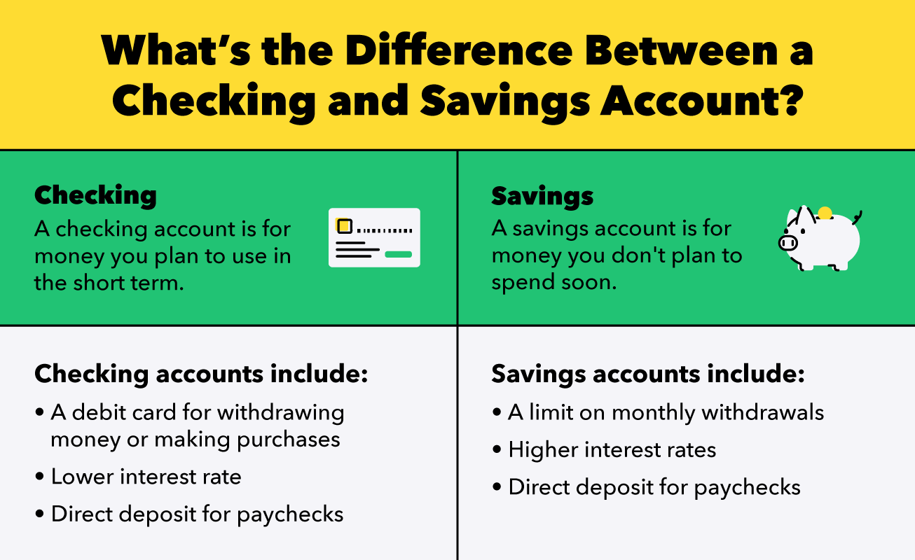 difference between checking and savings account chart
