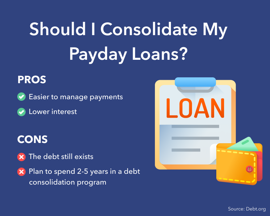 Consolidating pay day loans kieran culkin dating
