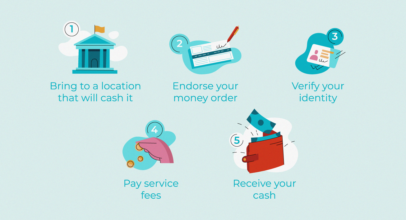 how to cash a money order