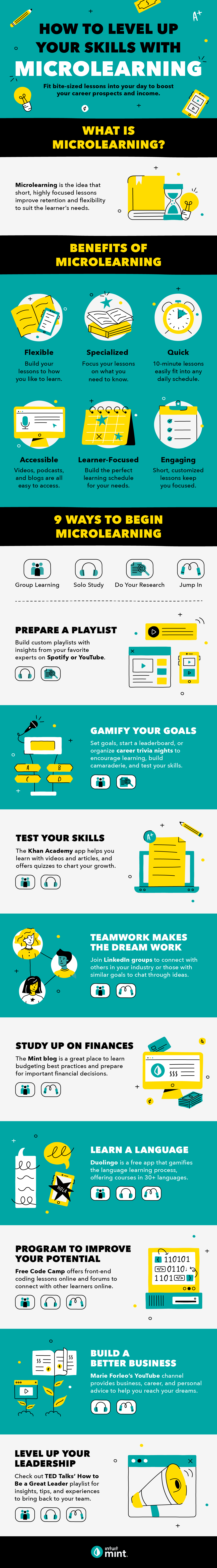 Micro learning techniques and benefits infographic
