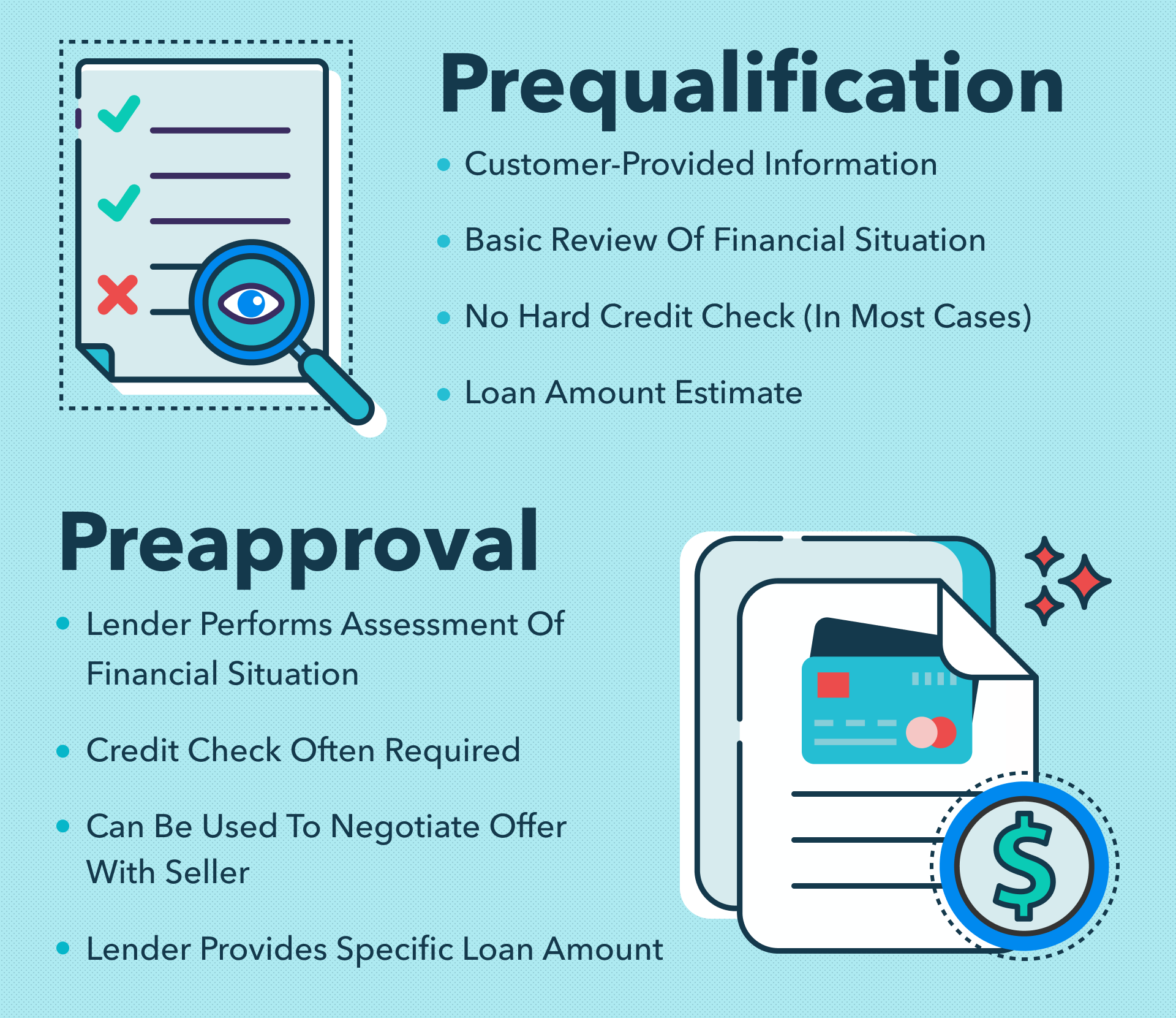 The Difference Between Pre-Qualified & Pre-Approved - MintLife Blog