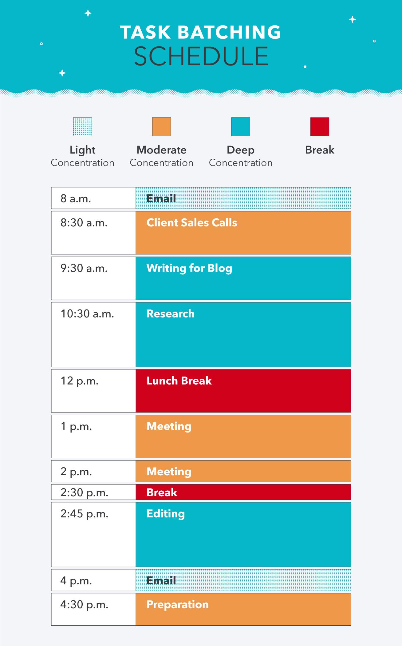 task batching schedule