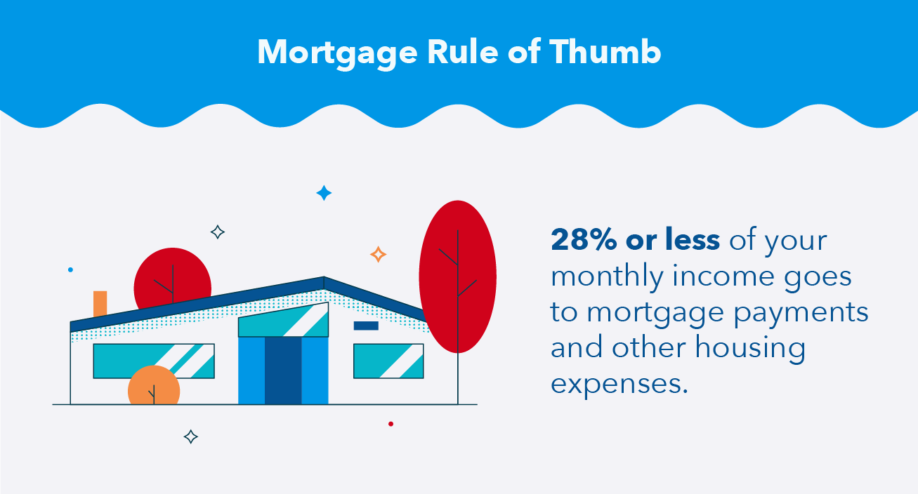 how-to-buy-a-house-with-bad-credit