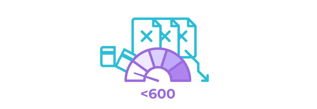 bad credit score scale