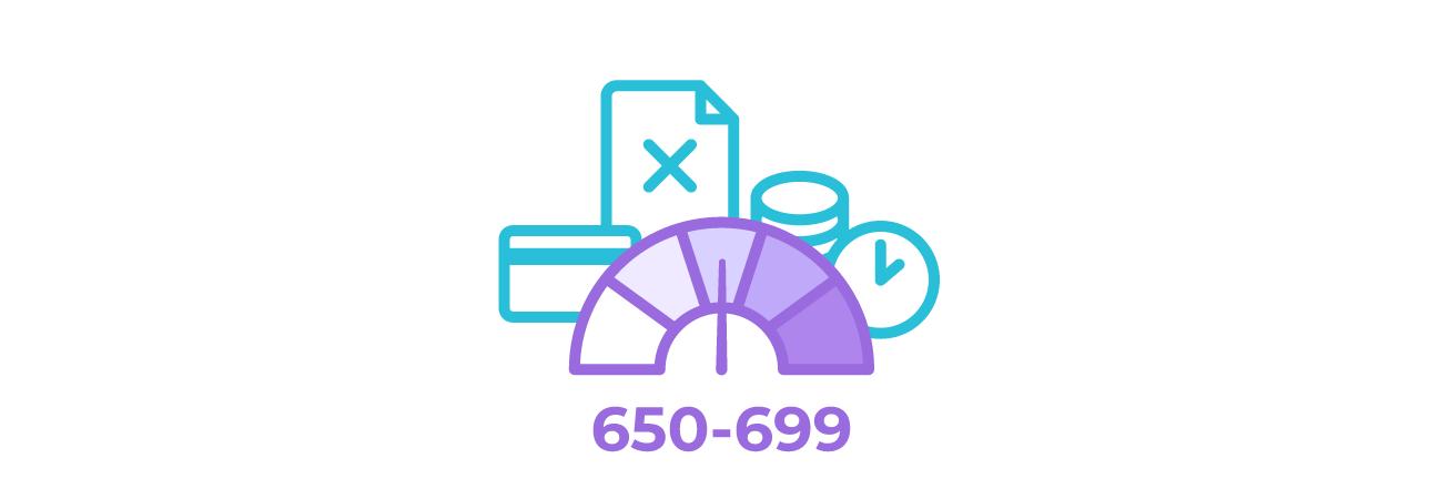 fair credit score scale