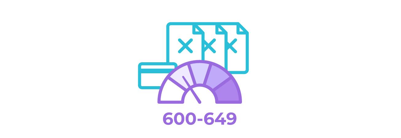 poor credit score scale