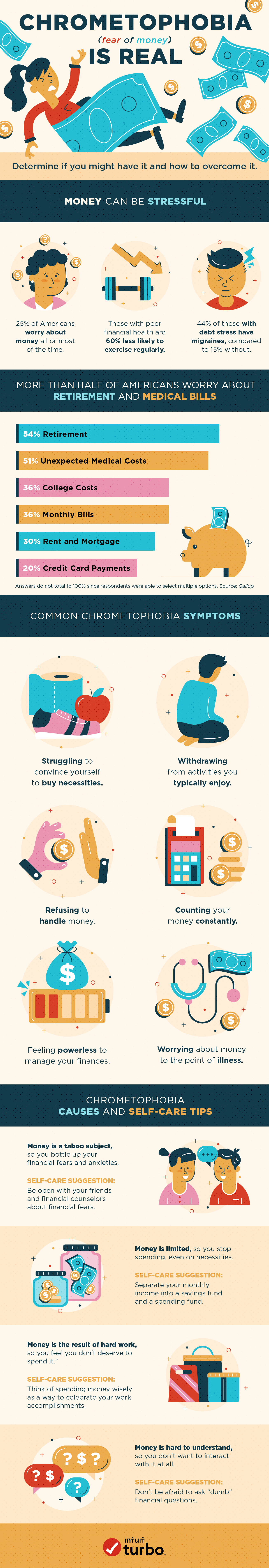 This infographic explains what chrometophobia (fear of money) is.