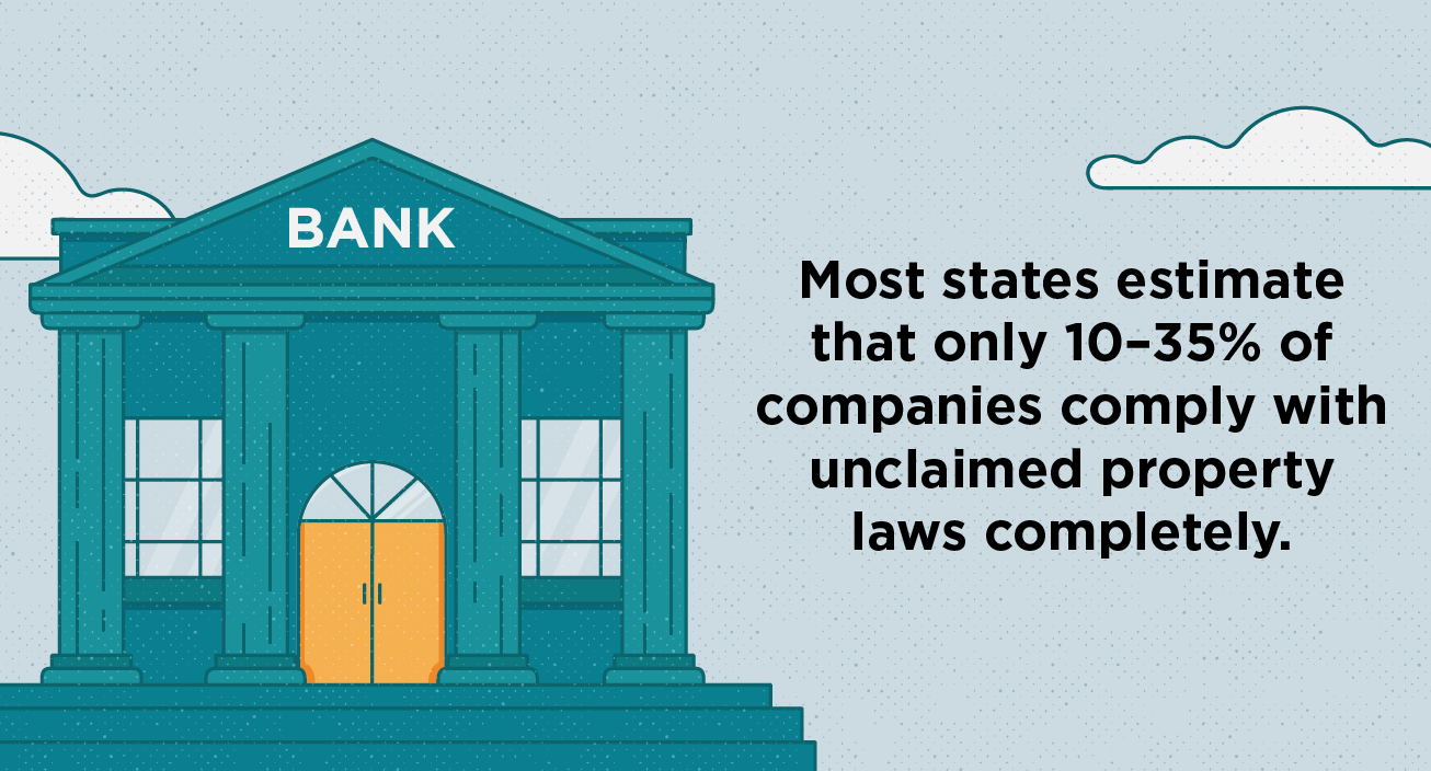 Illustration of a bank with a stat about states withholding unclaimed funds.