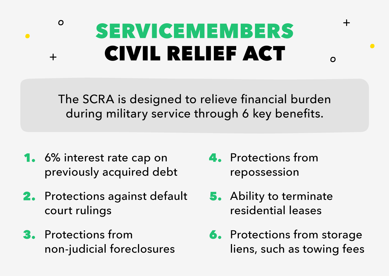 List of SCRA benefits for providing service members.