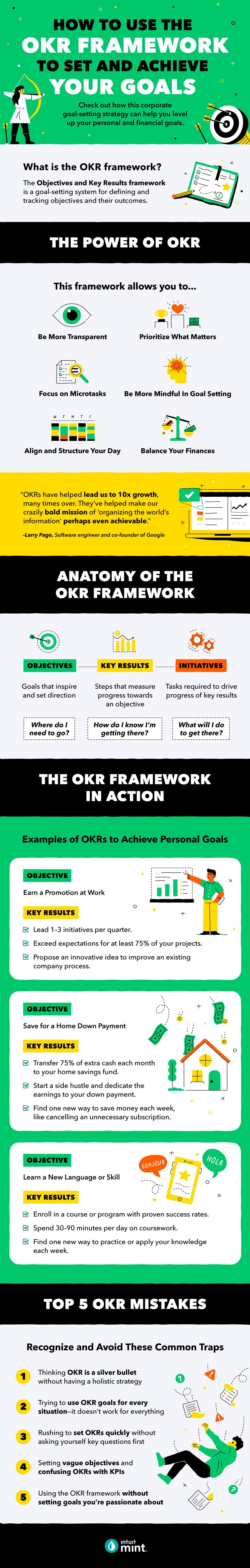 Using the OKR framework to set and achieve your goals