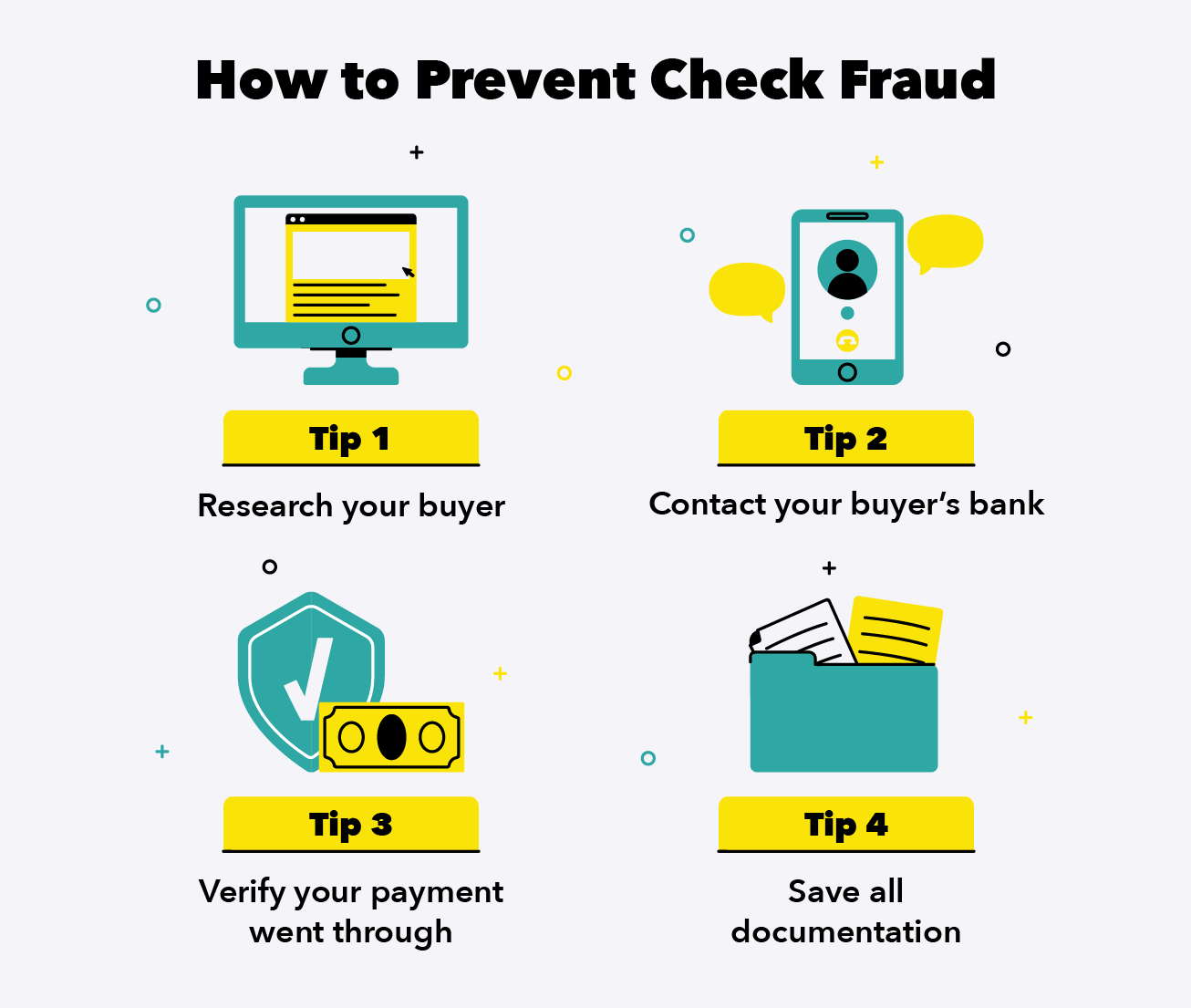 Illustrations show the 4 ways to prevent check fraud.