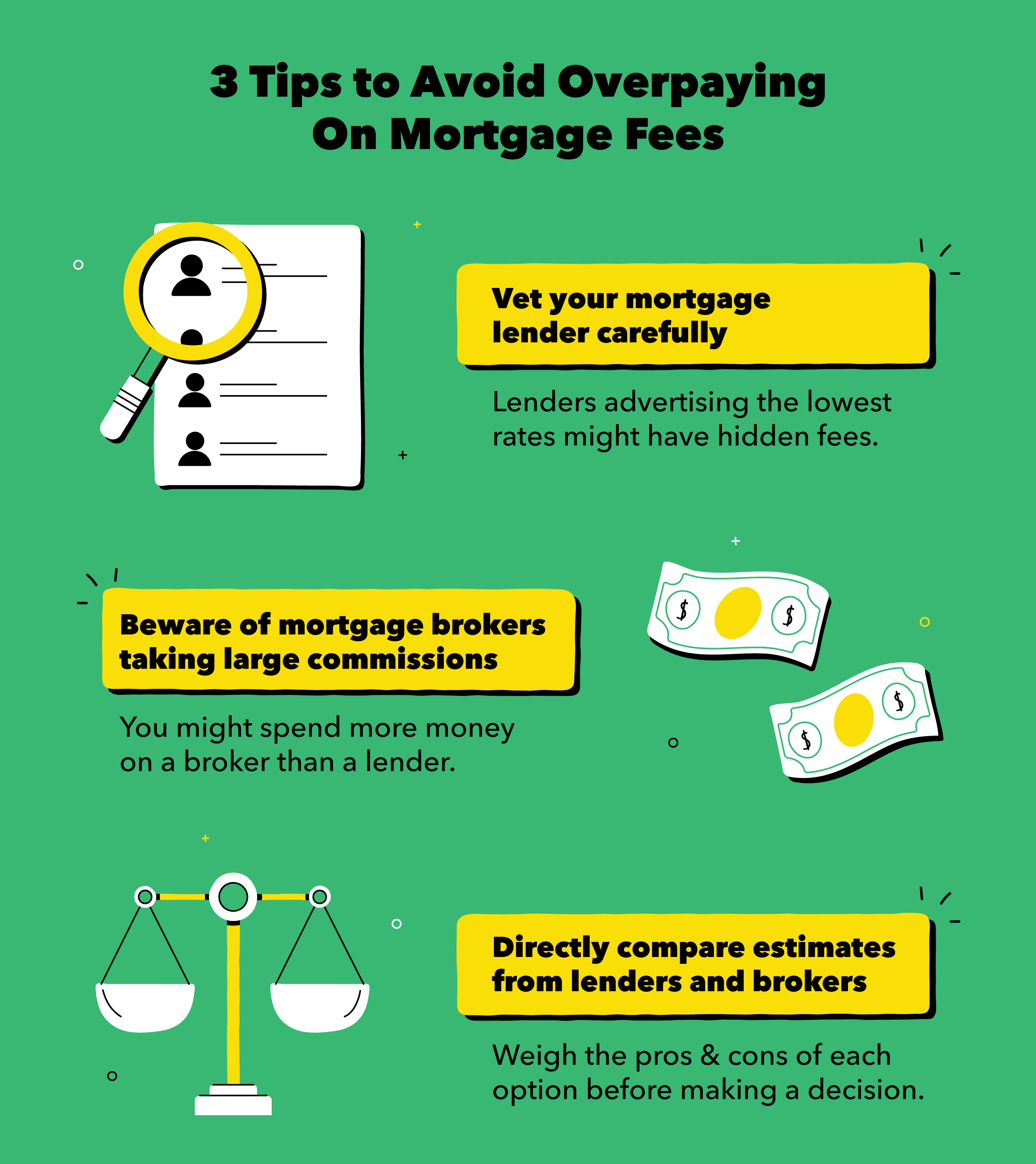 tips to avoid overpaying on mortgage fees