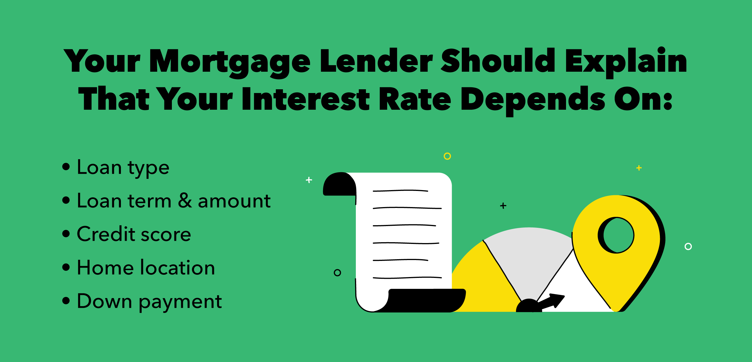 your mortgage lender should explain interest rate depends on