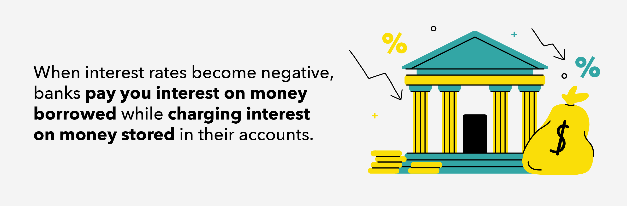 What Are Negative Interest Rates?