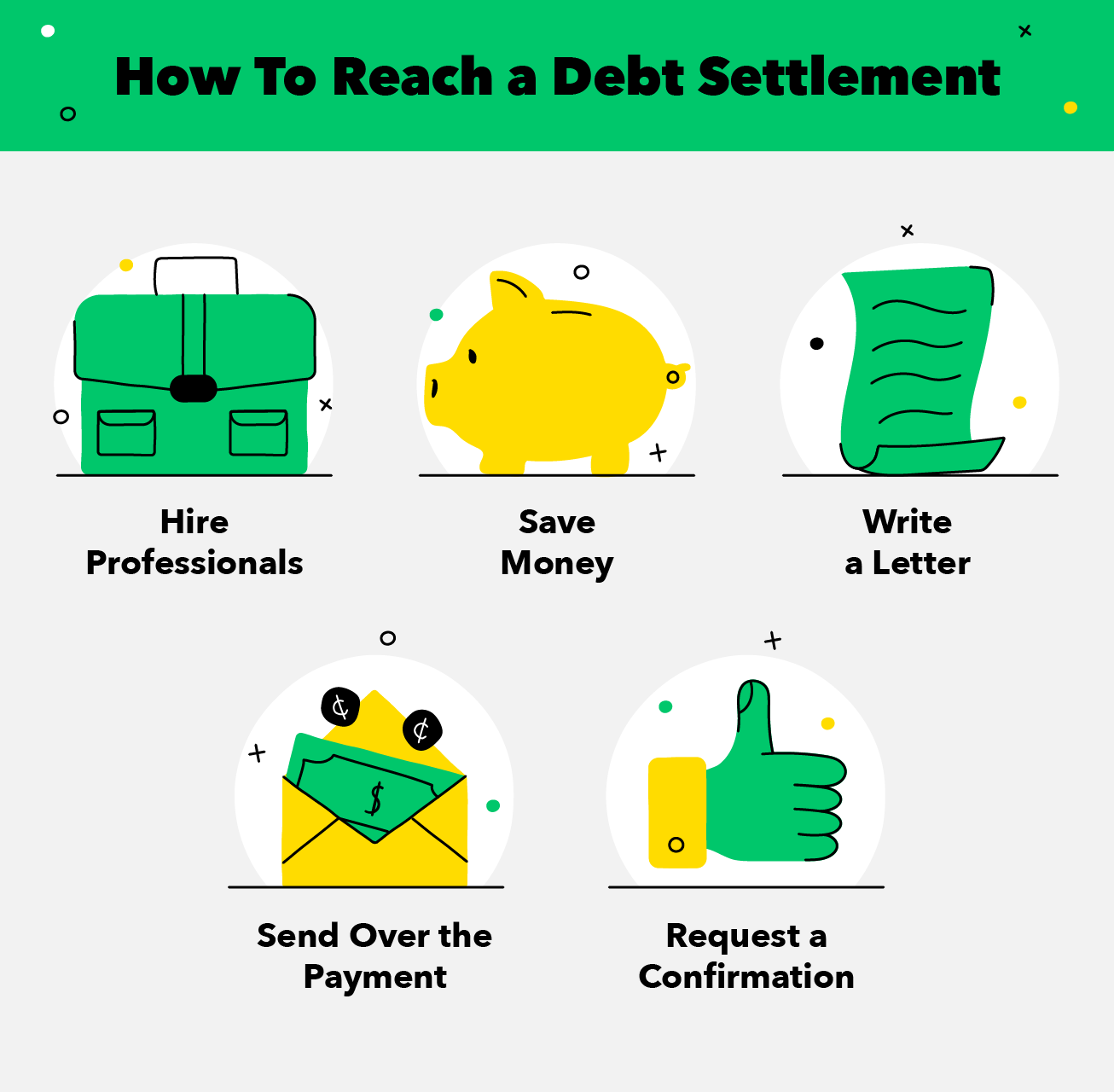 What Is Debt Settlement?