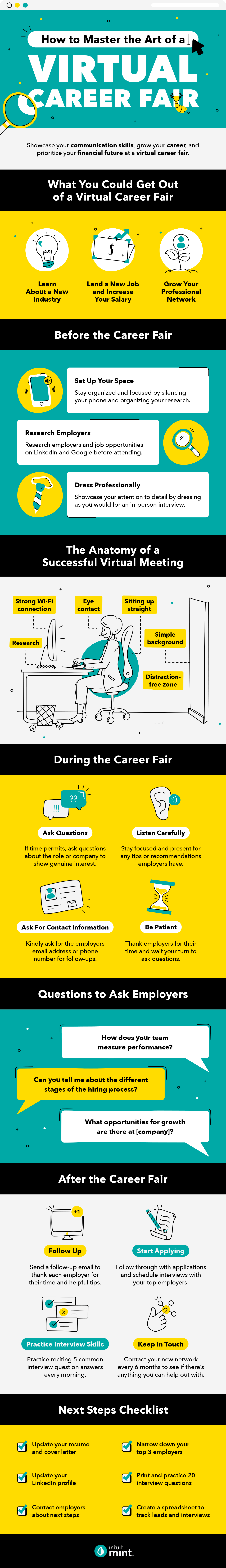 How to Master the Art of a Virtual Career Fair